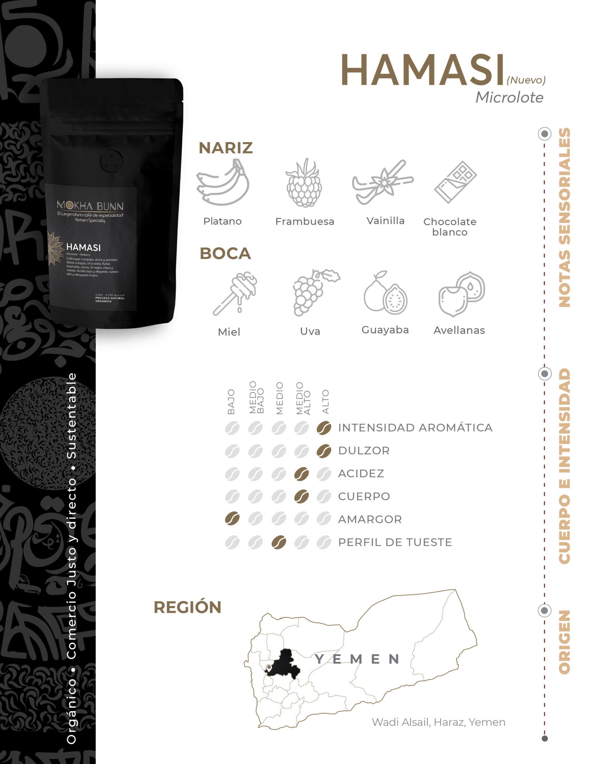 Hamasi-Café-De-Especialidad-De-Yemen-Mokha-Bunn