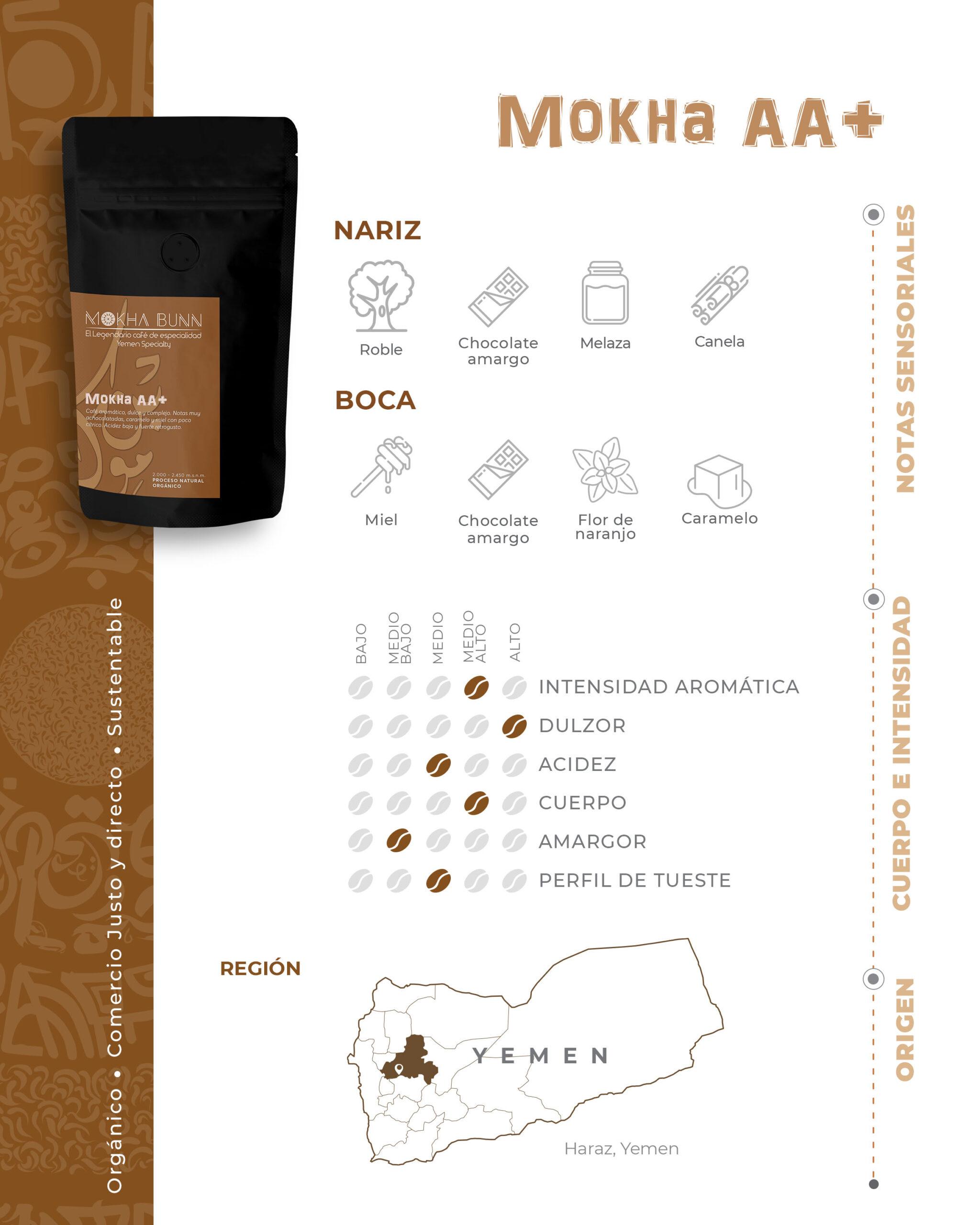 MOKHA aa Café De Especialidad De Yemen Mokha Bunn