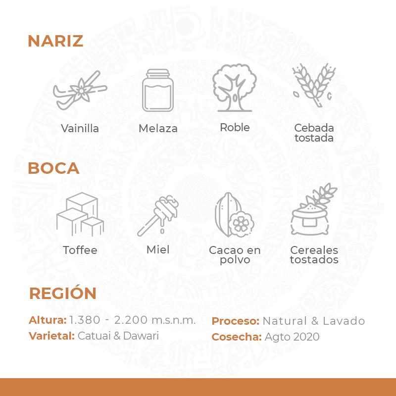 Café-De-Especialidad-De-Yemen-Por-Al-Mayor-Mokha-Blend-Mokha-Bunn-Chile