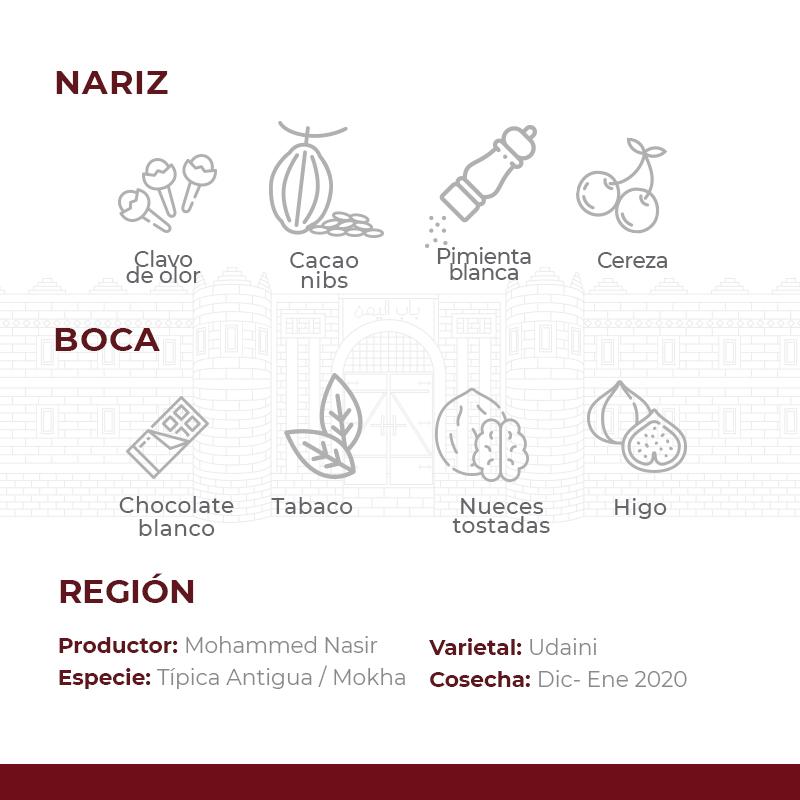 Café-De-Especialidad-De-Yemen-Por-Al-Mayor-Mokha-Sanaani-Mokha-Bunn-Chile